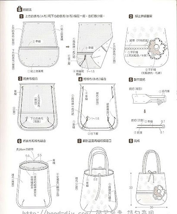 Выкройки на джинсовые сумки