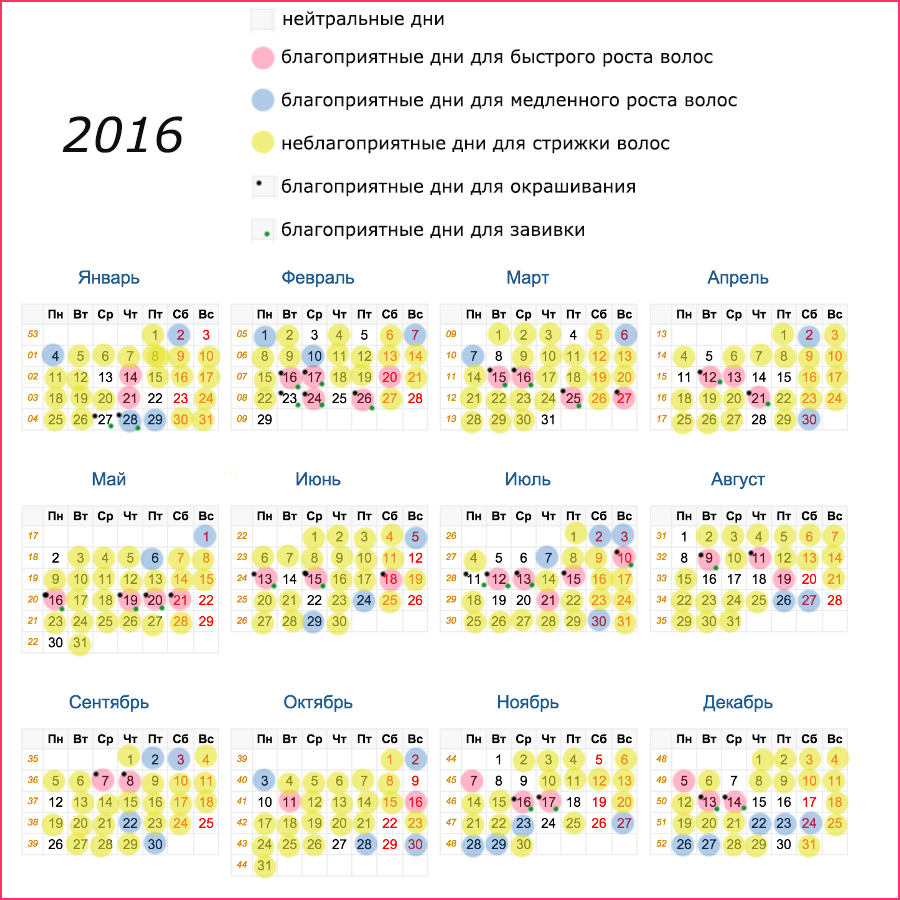 Лунный календарь для стрижки волос 2016 года