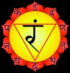 Чакры. Манипура