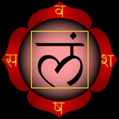 Чакры. Муладхара