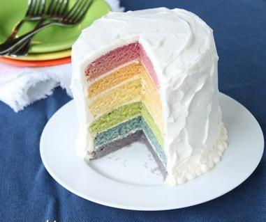 Оформление тортов фото