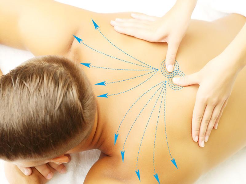 Как себе сделать массаж на спине 858