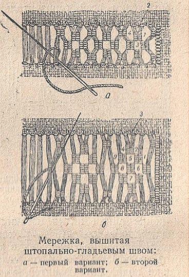Мережка схемы