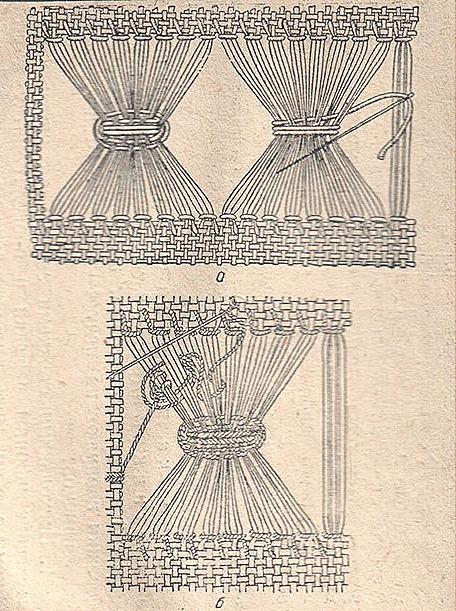 Мережка схемы | Женская книга.
