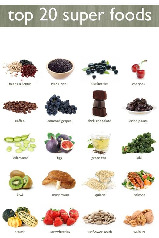 Самые не калорийные продукты