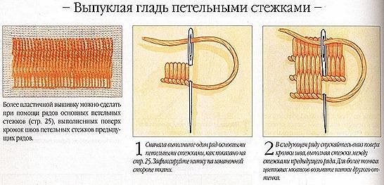 uroki-vishivki-11