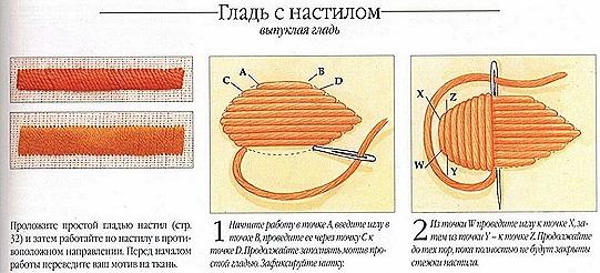 Вышивка гладью для начинающих, схемы